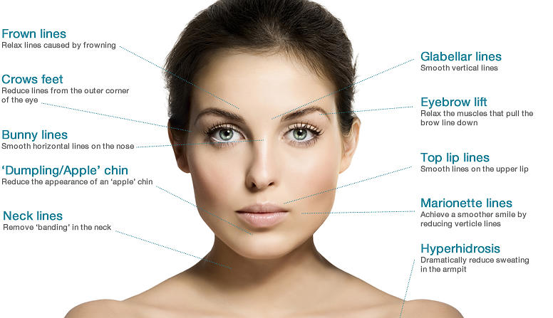 FACIAL COSMETICS SURGERY MONMOUTH COUNTY NJ